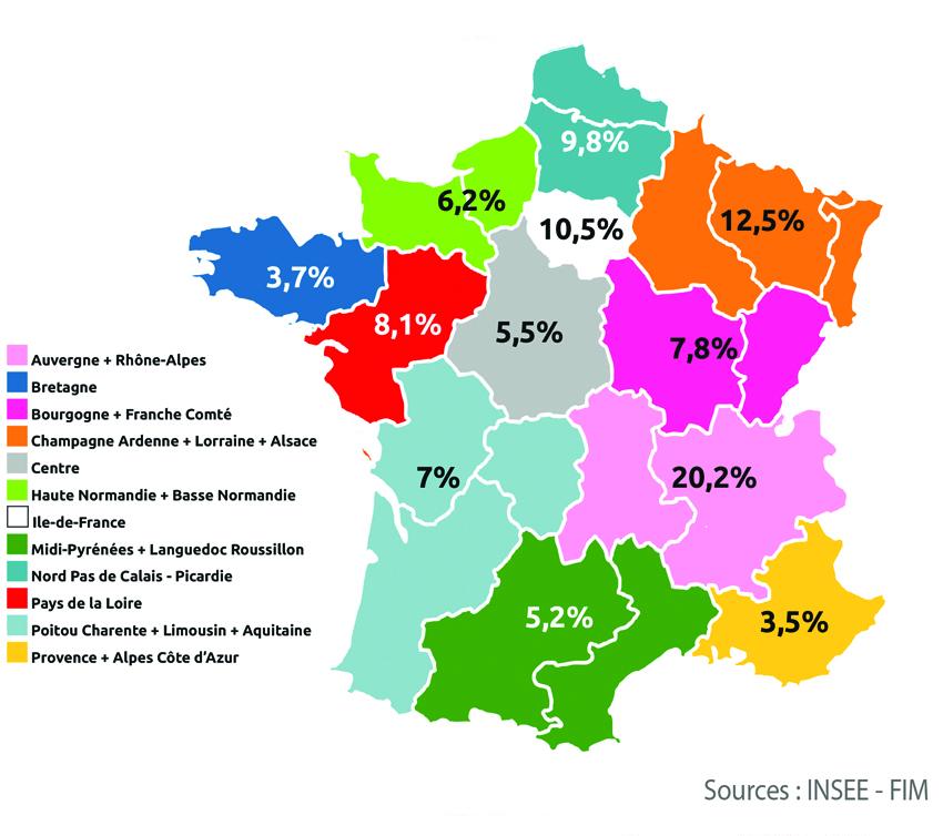 chiffres exportations françaises